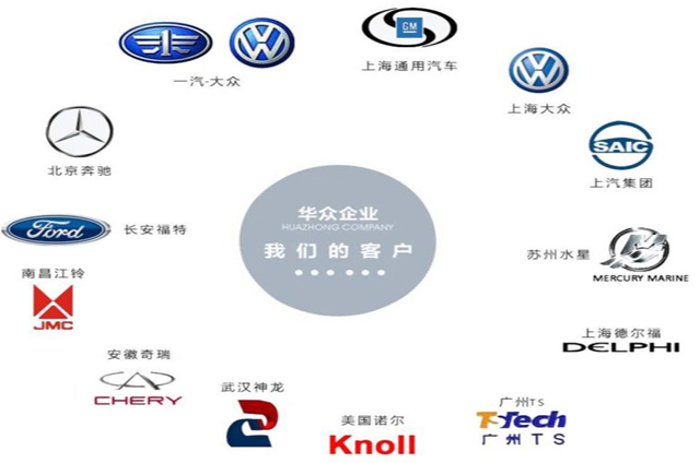 Huazhong InVehicle Holdings Company Limited
